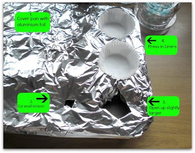 How To Keep Your Muffin Pan Clean